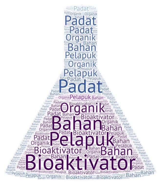 Bioaktivator Pelapuk Bahan Organik Padat